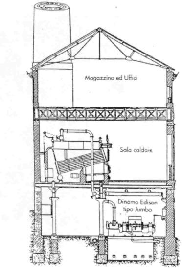 La centrale vista in sezione