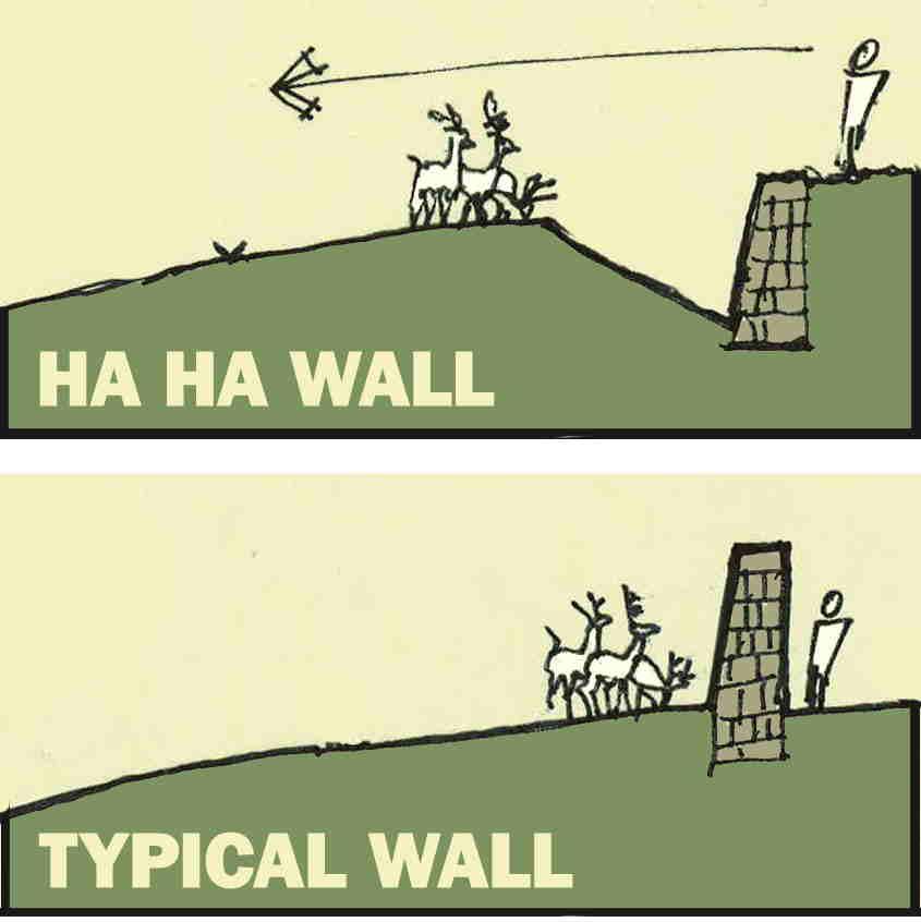 Muro Ha-ha e muro tipico
